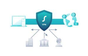 व्हीपीएन VPN काय आहे व ते कसे काम करते ? VPN FULL FORM | How to Download VPN
