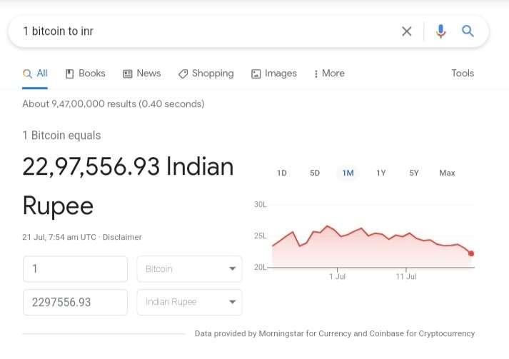 Bitcoin price inr